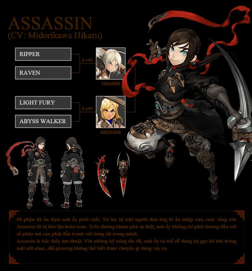 Tìm hiểu hệ thống nhân vật trong Dragon Nest 7
