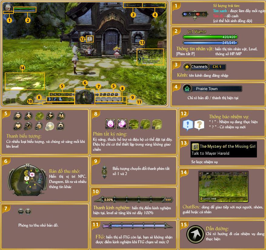 Làm quen với giao diện game Dragon Nest 0