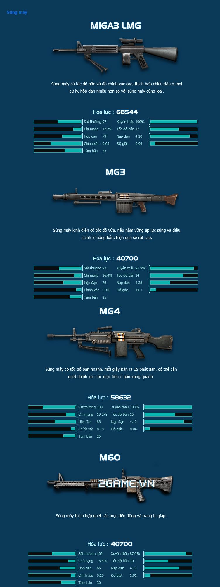 Chiến Dịch Huyền Thoại giới thiệu hệ thống vũ khí 1