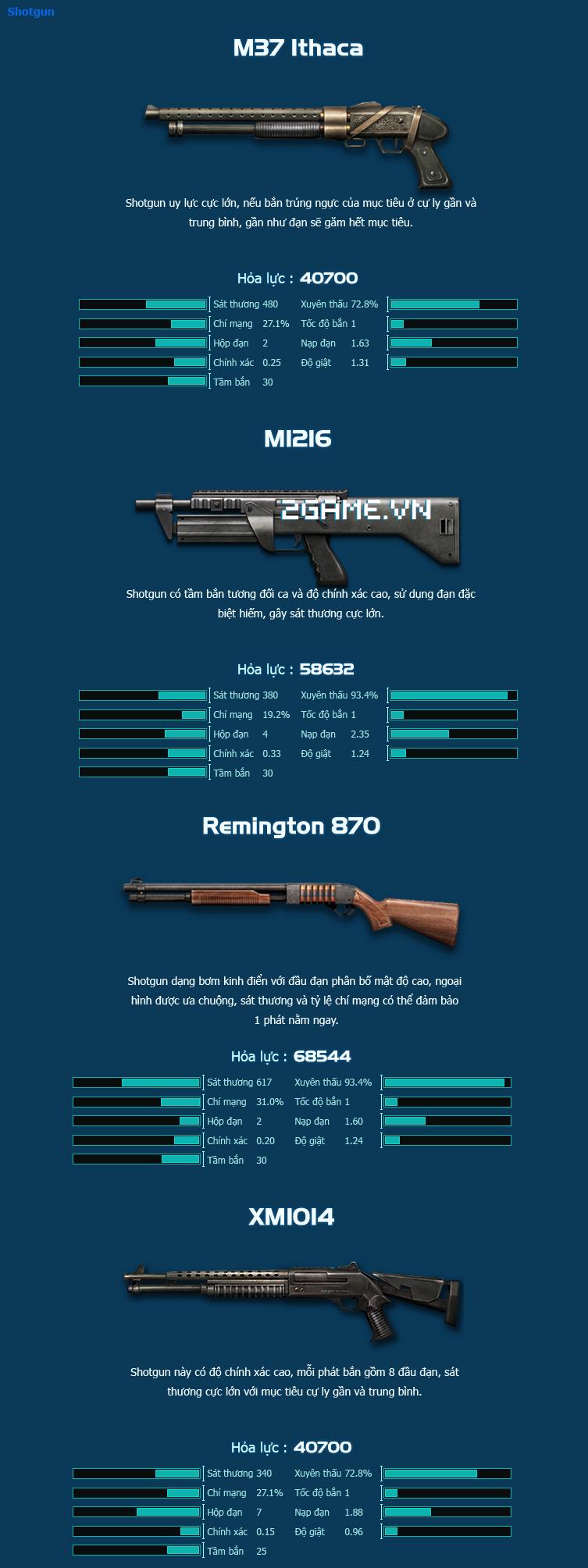 Chiến Dịch Huyền Thoại giới thiệu hệ thống vũ khí 2