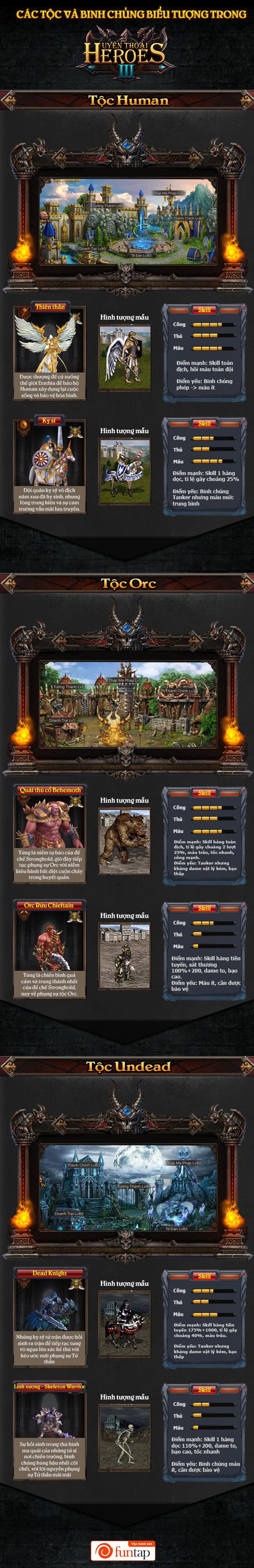 Huyền Thoại Heroes III: Infographic giới thiệu hình tượng của 3 phe 0