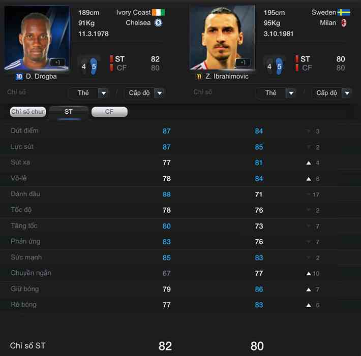 https://s3.cloud.cmctelecom.vn/2game-vn/pictures/images/2015/6/10/toc_do_choi_bong_trong_fifa_online_3_xemgame_6.png