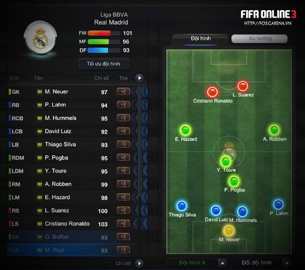 Làm cách nào để tiến bộ trong FIFA Online 3?