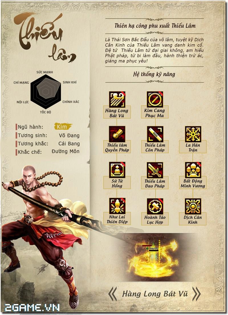 Tình Võ Lâm - Tìm hiểu môn phái Thiếu Lâm 0