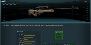 Truy Kích – AWM: Loại súng ngắm không thể thiếu cho những tay thiện xạ