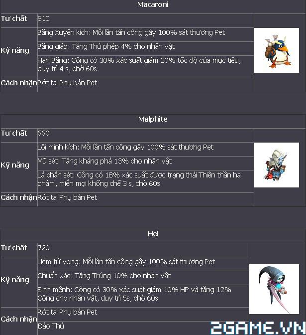 Fantasy GO - Tìm hiểu Giới thiệu Pet trong Fantasy GO 6