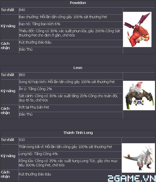 Fantasy GO - Tìm hiểu Giới thiệu Pet trong Fantasy GO 8