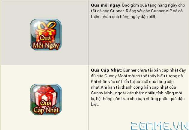 Gunny Mobi - Tìm hiểu Giao diện trò chơi 5
