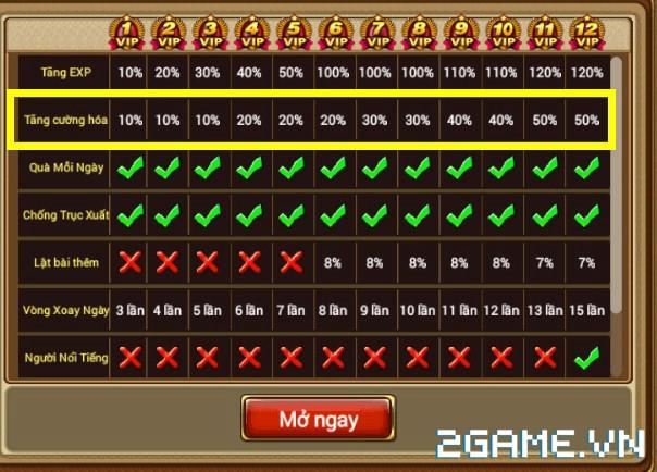 Gunny Mobi - Hướng dẫn cách kiếm đá để nhanh lên đồ 9