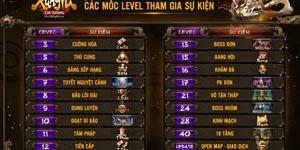 Kungfu Chi Vương – Những biện pháp hiệu quả để tăng lực chiến (p1)