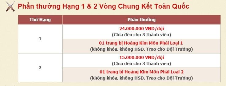 Trang bị Hoàng Kim môn phái bất ngờ tái xuất trong Võ Lâm Truyền Kỳ Công Thành Chiến 3