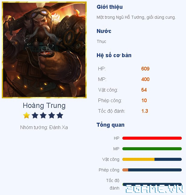 3Q 360mobi - Giới thiệu Hoàng Trung 0