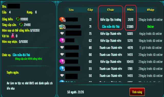 Chinh Đồ Mobile - Cống hiến quá ít, một Bang chủ game online suy sụp khi bị thành viên truất quyền 3