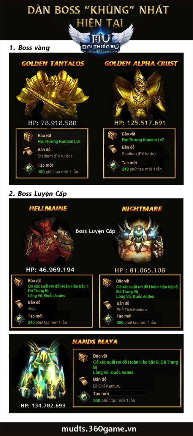 MU Đại Thiên Sứ - Điểm danh những Boss mạnh nhất trong game 0