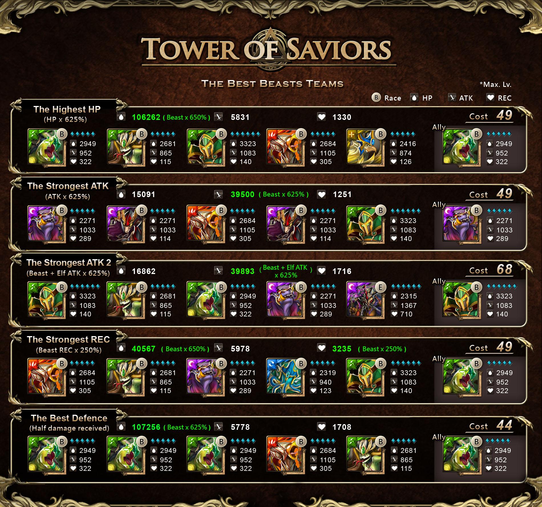 Tower of Saviors - Game nhập vai xếp hình đánh quái gây nghiện cao 2