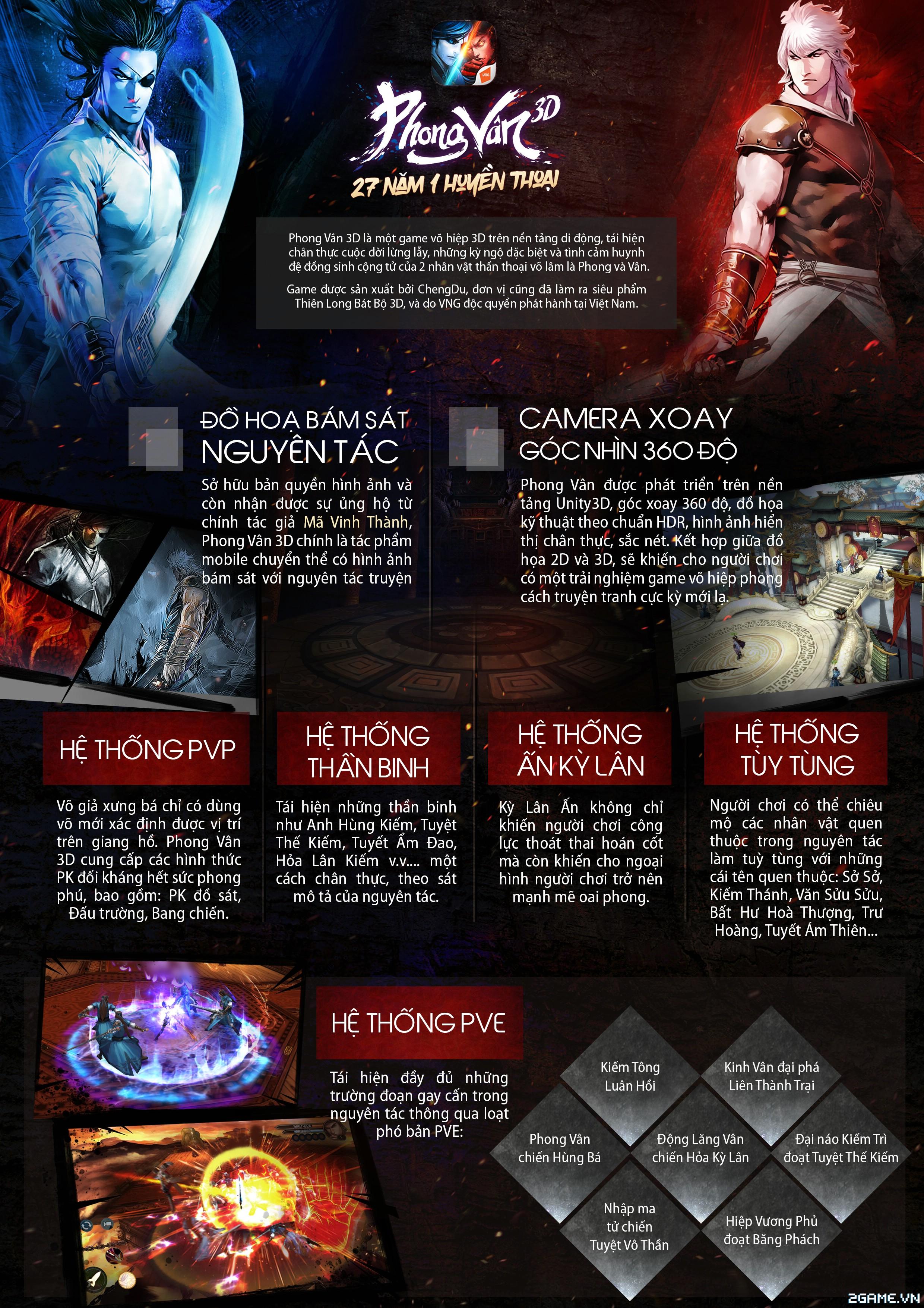 Tổng quan về game Phong Vân 3D trước thềm ra mắt tại Việt Nam 2