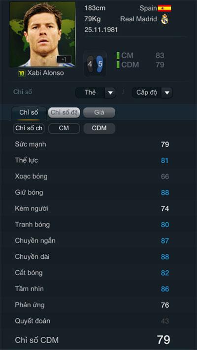 """Fifa Online 3: Những """"cỗ máy quét"""" thực thụ nhưng giá rẻ ở vị trí CDM"""