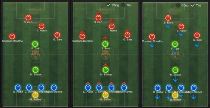 Cách khắc chế đội hình tốc độ (4-1-1-4) cực hiệu quả trong Fifa Online 3