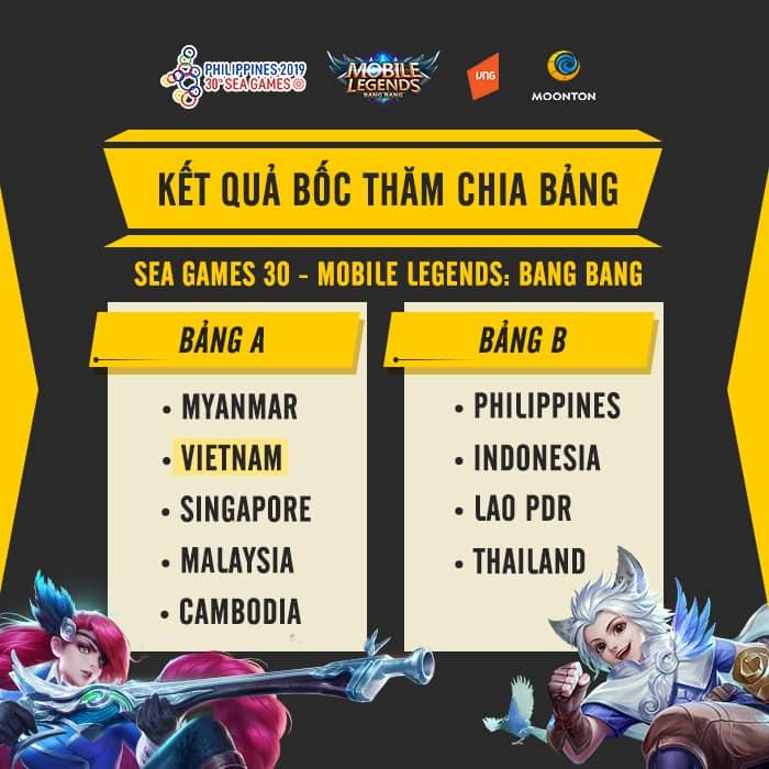 Mobile Legends: Bang Bang Việt Nam nằm trong Bảng A