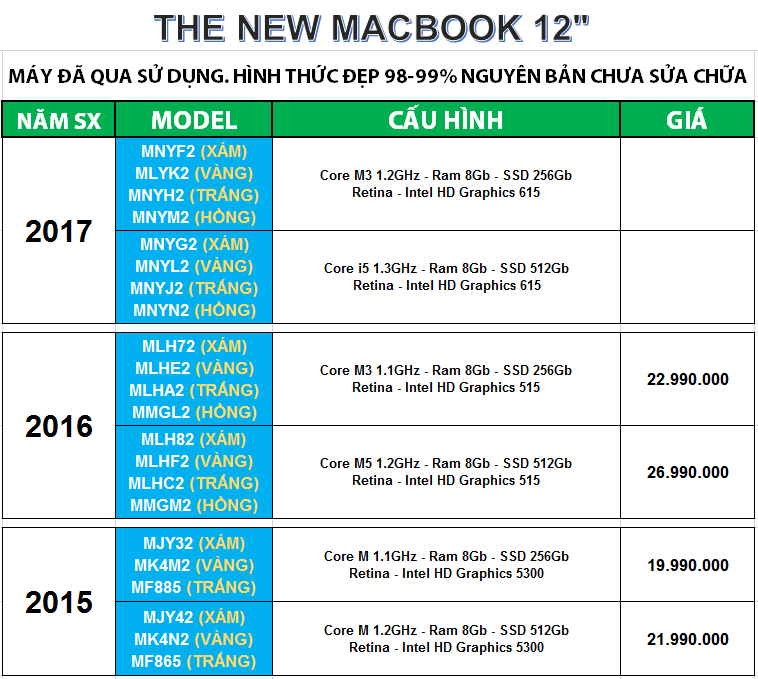 THE NEW MACBOOK 12 99%.PNG