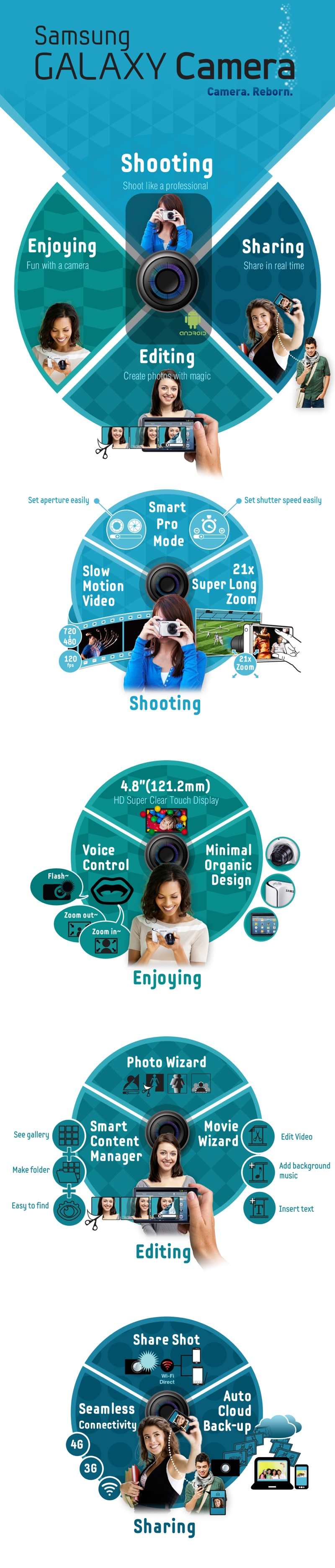 GALAXY_Camera_Infographic.jpg