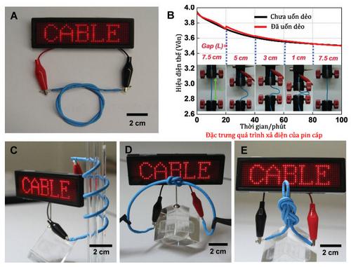 LG Chem phát triển thành công pin cáp mềm dẻo, có thể vặn xoắn hay thắt nút tùy ý