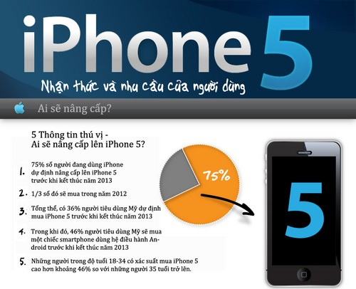 iPhone_5_infographic - top.