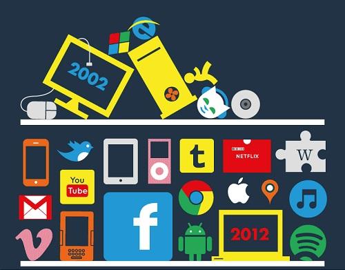 Internet-Decade-Later-Infographic_avatar.