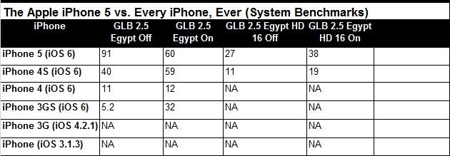 iphone3.