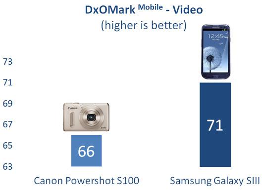 dxomark_video2.jpg