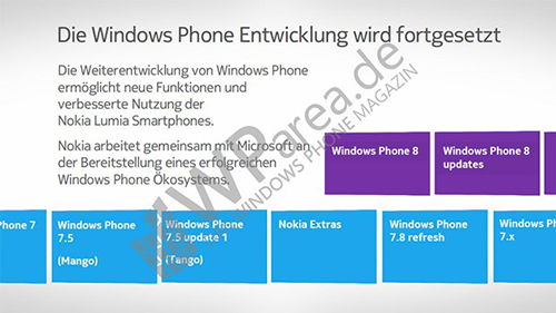 wp-update.jpg