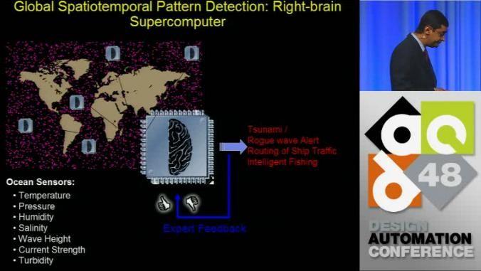 ibm_human_brain-5.jpg
