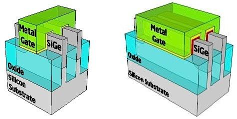 intel-soc-22nm-devices-transistor.jpg