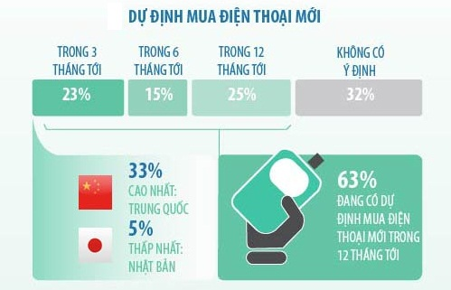 smartphone-wars-in-asia-data-special_background_content_final_avatar.