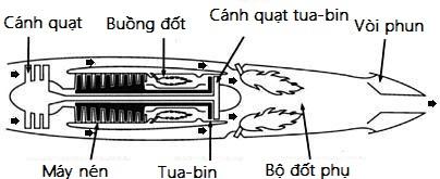 turbofan-lowbypass.jpg