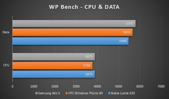 WP Bench - CPU 1.JPG