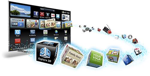 6 nền tảng TV thông minh phổ biến hiện nay 949220