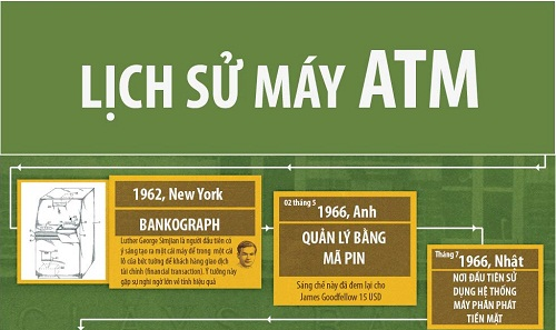 the-history-of-the-atm_avatar.