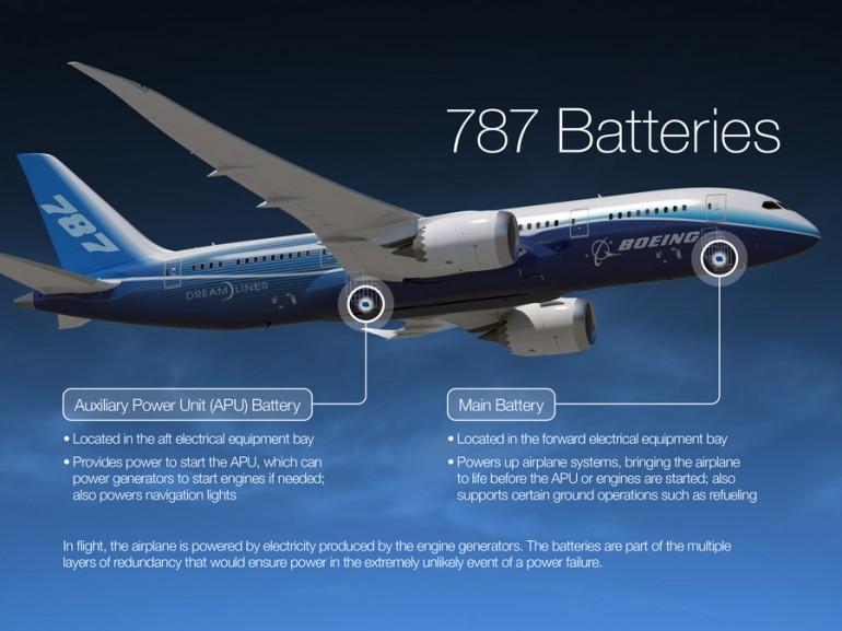 Boeing_787_Dreamliner_01
