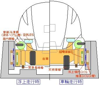 Shinkansen6