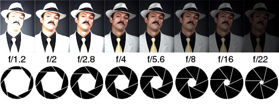 example-aperture-chart.jpg