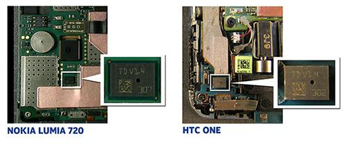 HTC_One_Nokia_Lumia_720_kien_tung.jpg
