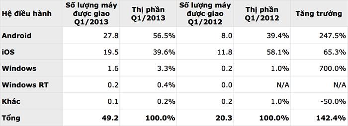 Thi_phan_OS