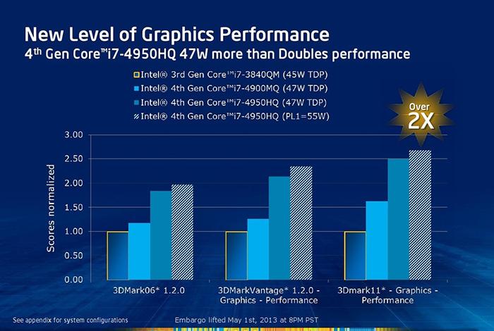 Intel_GPU_Haswell_5