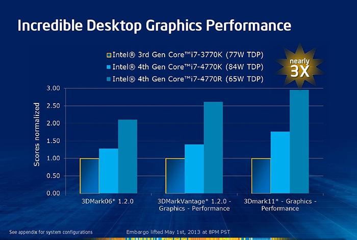 Intel_GPU_Haswell_6