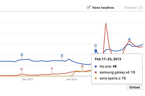 Google_Trends_1.