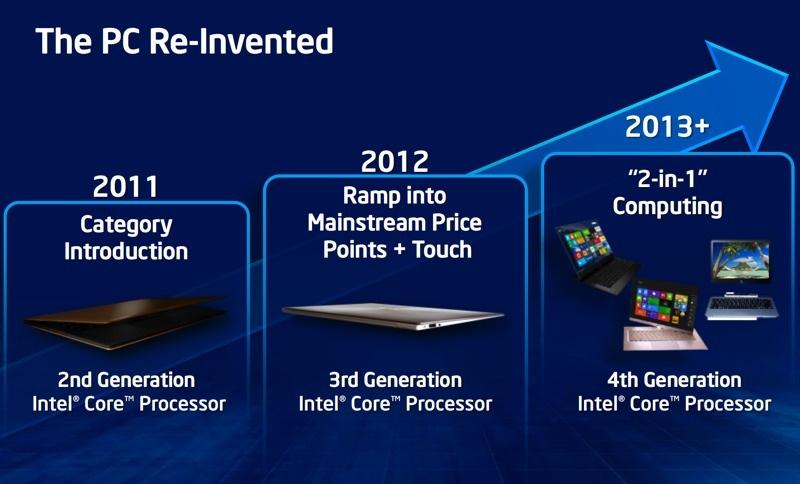 Intel sẽ chính thức ra mắt CPU Haswell vào ngày 4/6, đề cập chi tiết về khả năng tiết kiệm pin Intel_haswell_slide_2-jpg
