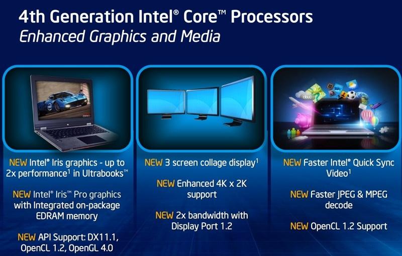 Intel sẽ chính thức ra mắt CPU Haswell vào ngày 4/6, đề cập chi tiết về khả năng tiết kiệm pin Intel_haswell_slide_12-jpg