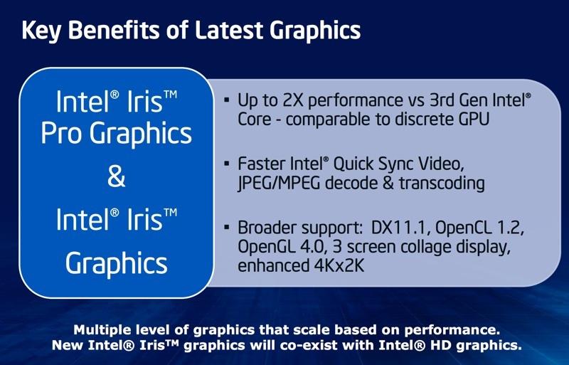 Intel sẽ chính thức ra mắt CPU Haswell vào ngày 4/6, đề cập chi tiết về khả năng tiết kiệm pin Intel_haswell_slide_15-jpg