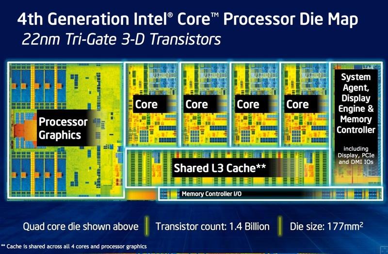 Intel sẽ chính thức ra mắt CPU Haswell vào ngày 4/6, đề cập chi tiết về khả năng tiết kiệm pin Intel_haswell_desktop_1-jpg